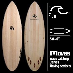 Sunova Surfboards - Boss 5.8