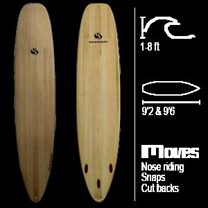 Sunova Surfboards - Hangman 9.6